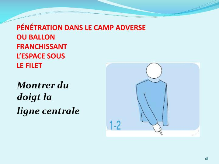 PÉNÉTRATION DANS LE CAMP ADVERSE