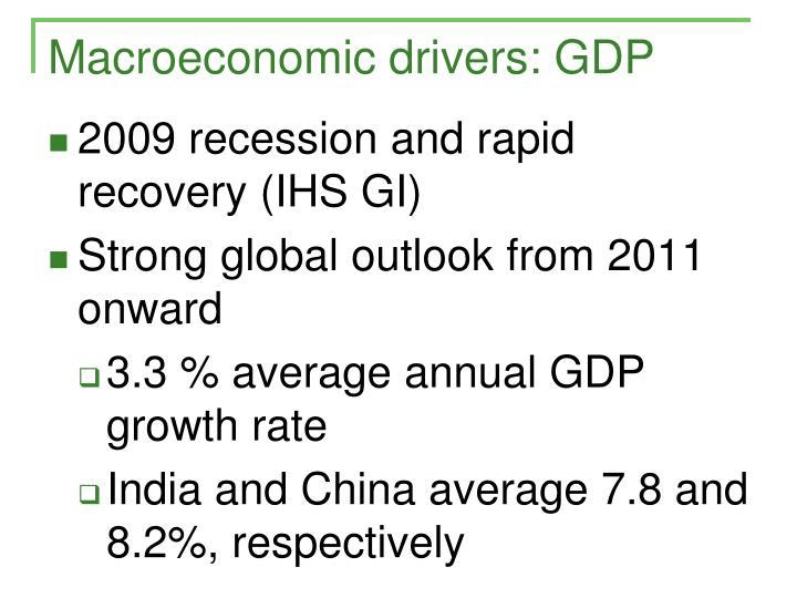 Macroeconomic drivers: GDP