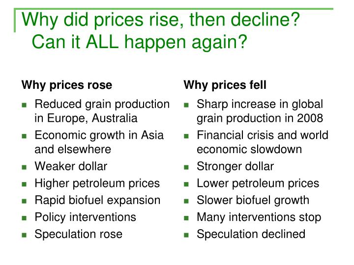 Why did prices rise, then decline?