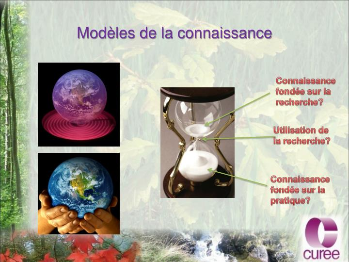 Modèles de la connaissance