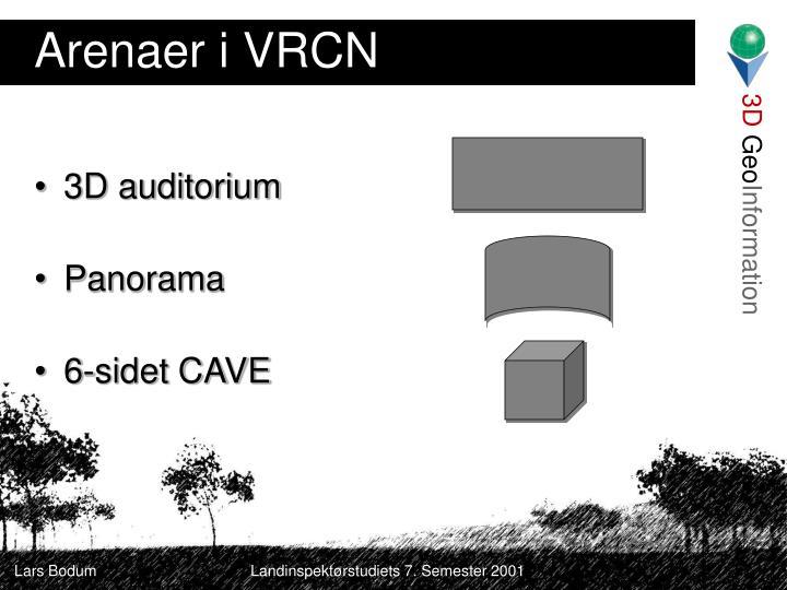 Arenaer i VRCN