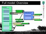 full model overview