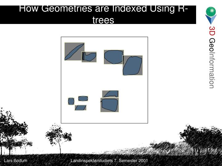 How Geometries are Indexed Using R-trees