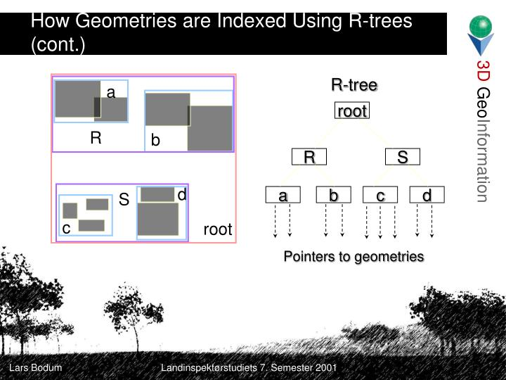 How Geometries are Indexed Using R-trees (cont.)