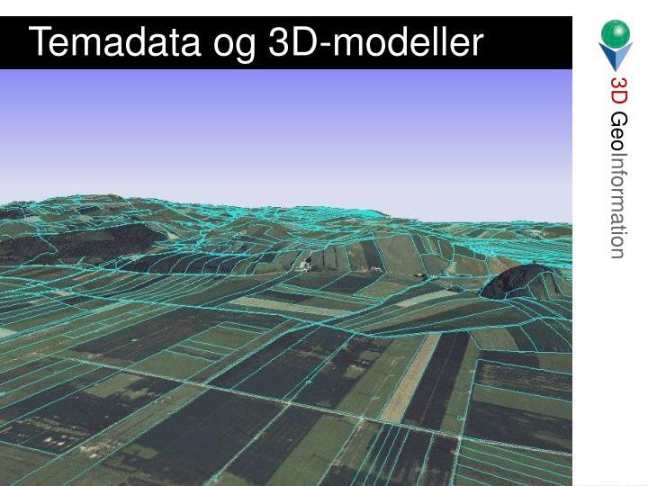 Temadata og 3D-modeller