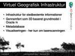 virtuel geografisk infrastruktur