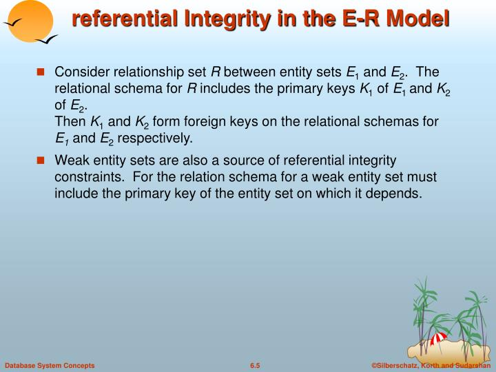 referential Integrity in the E-R Model