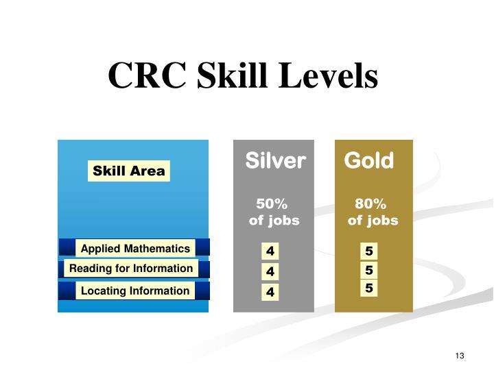 CRC Skill Levels