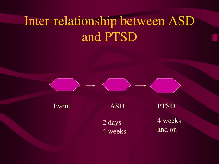 Inter-relationship between ASD and PTSD