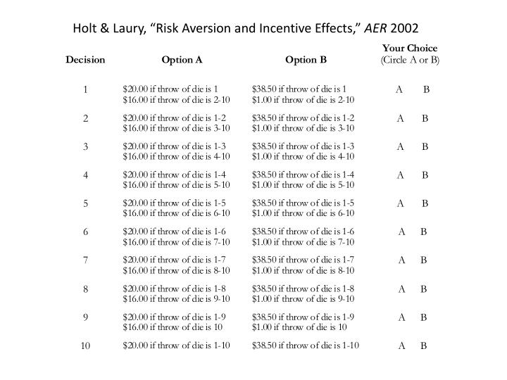 "Holt & Laury, ""Risk Aversion and Incentive Effects,"""
