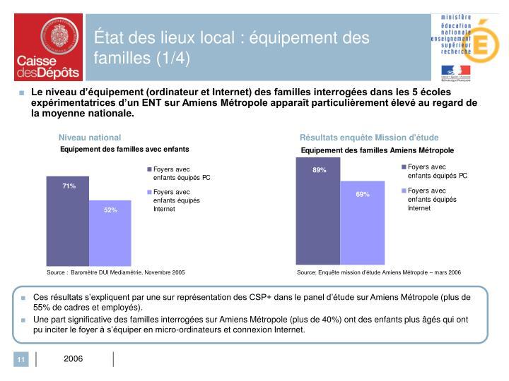 État des lieux local : équipement des familles (1/4)