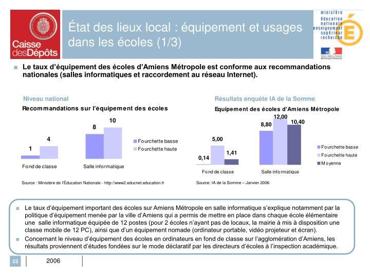 État des lieux local : équipement et usages dans les écoles (1/3)