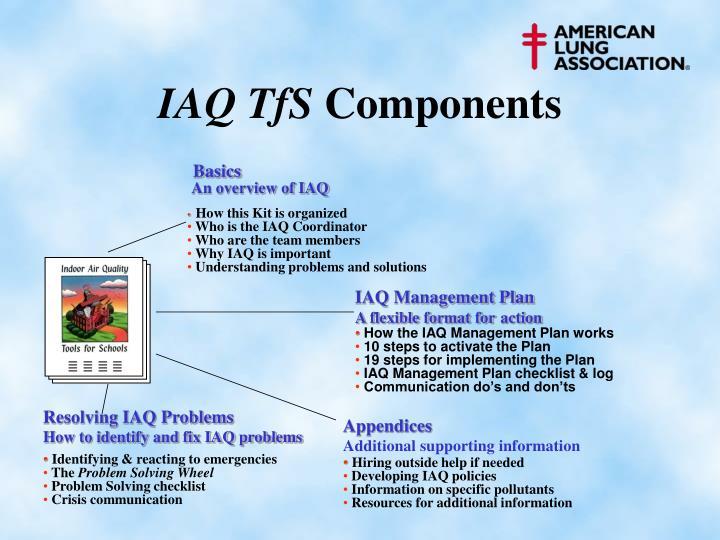 IAQ TfS