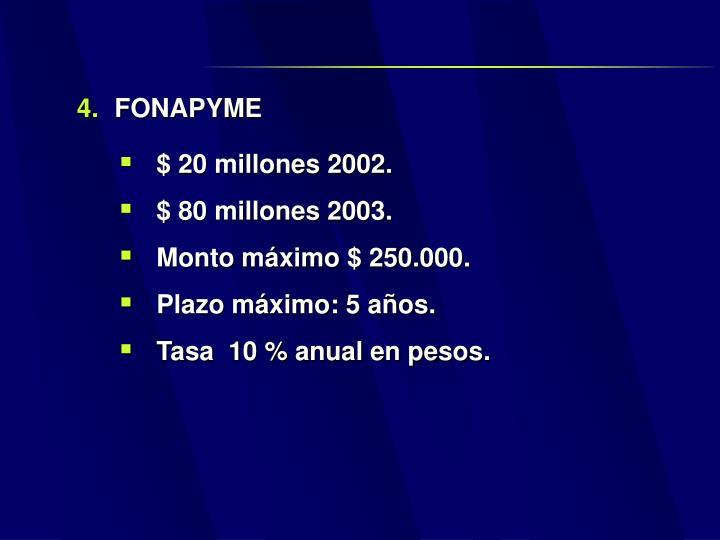 FONAPYME