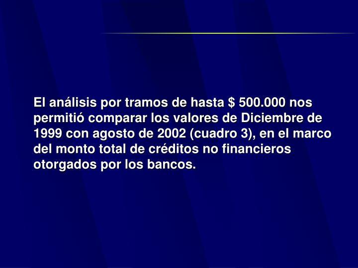El análisis por tramos de hasta $ 500.000 nos permitió comparar los valores de Diciembre de 1999 con agosto de 2002 (cuadro 3), en el marco del monto total de créditos no financieros otorgados por los bancos