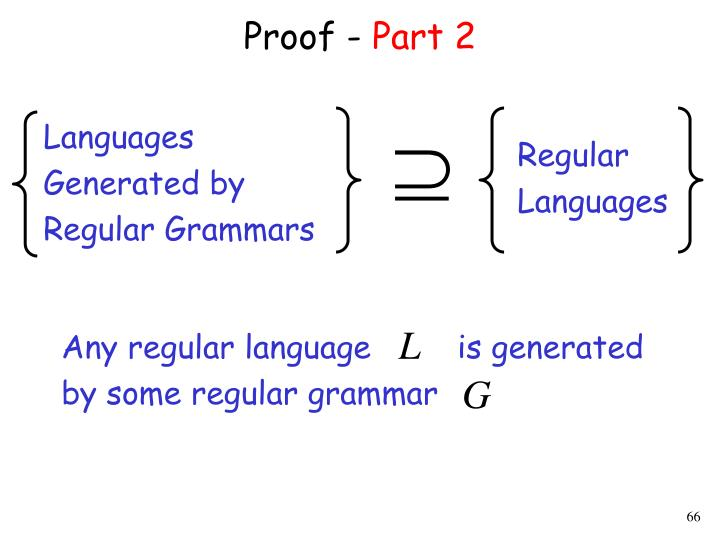 Proof -
