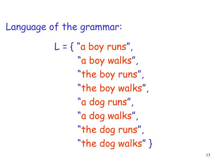 Language of the grammar: