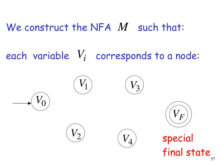 We construct the NFA         such that: