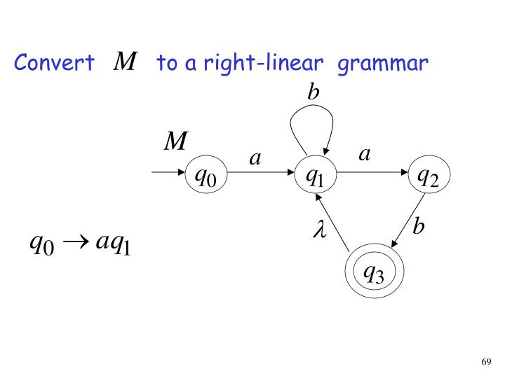 Convert         to a right-linear  grammar
