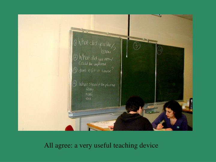 All agree: a very useful teaching device