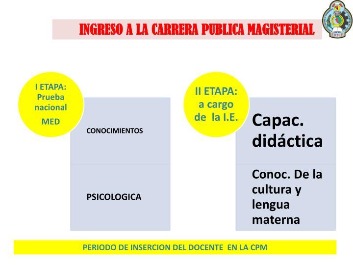 INGRESO A LA CARRERA PUBLICA MAGISTERIAL
