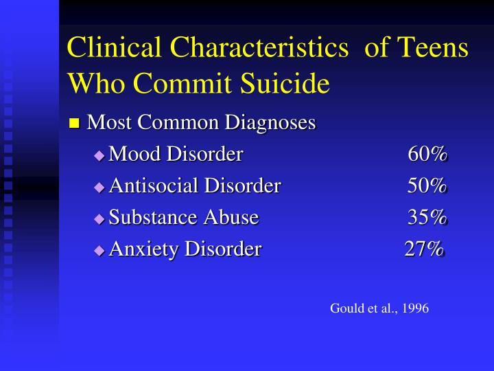 Clinical Characteristics  of Teens Who Commit Suicide