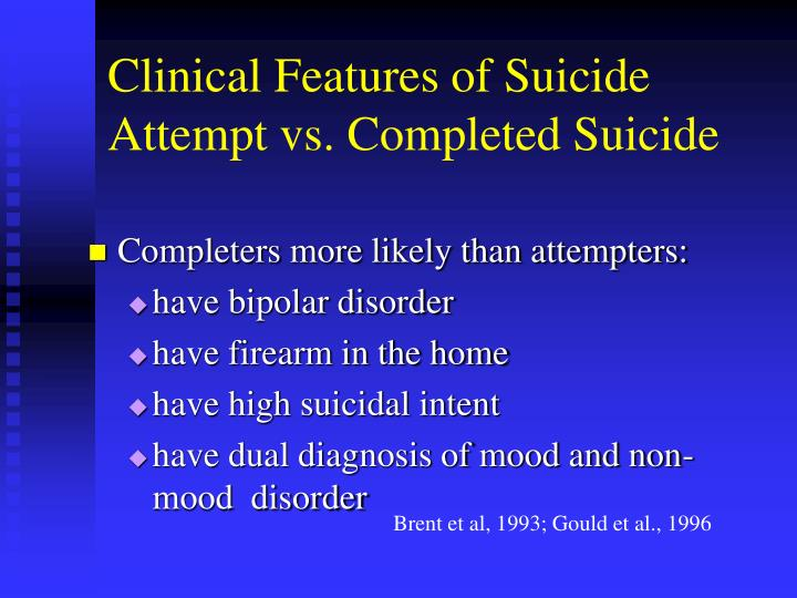 Clinical Features of Suicide Attempt vs. Completed Suicide