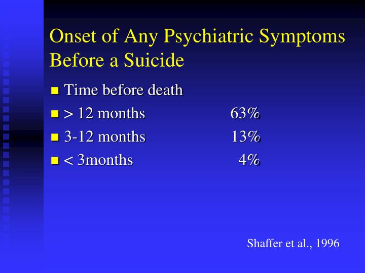 Onset of Any Psychiatric Symptoms Before a Suicide