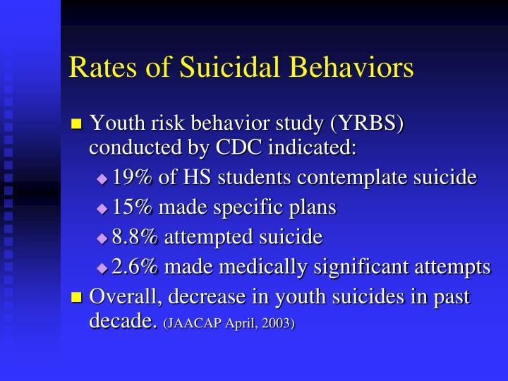 Rates of Suicidal Behaviors