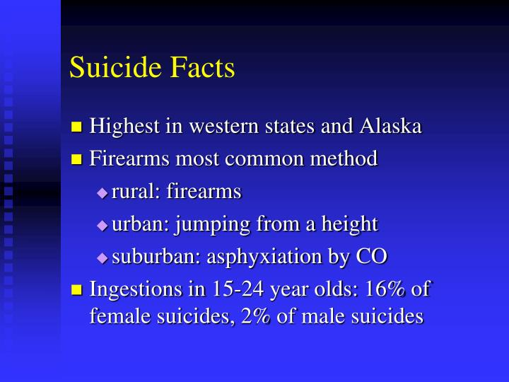 Suicide Facts