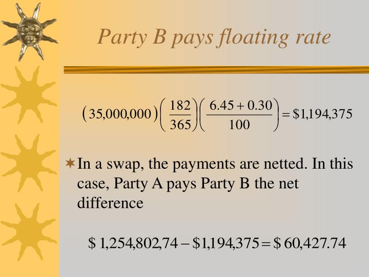Party B pays floating rate