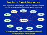 problem global perspective