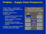 problem supply chain perspective