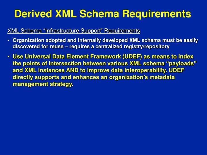 Derived XML Schema Requirements