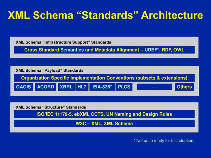 """XML Schema """"Standards"""" Architecture"""