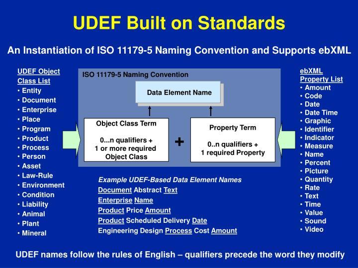 UDEF Built on Standards