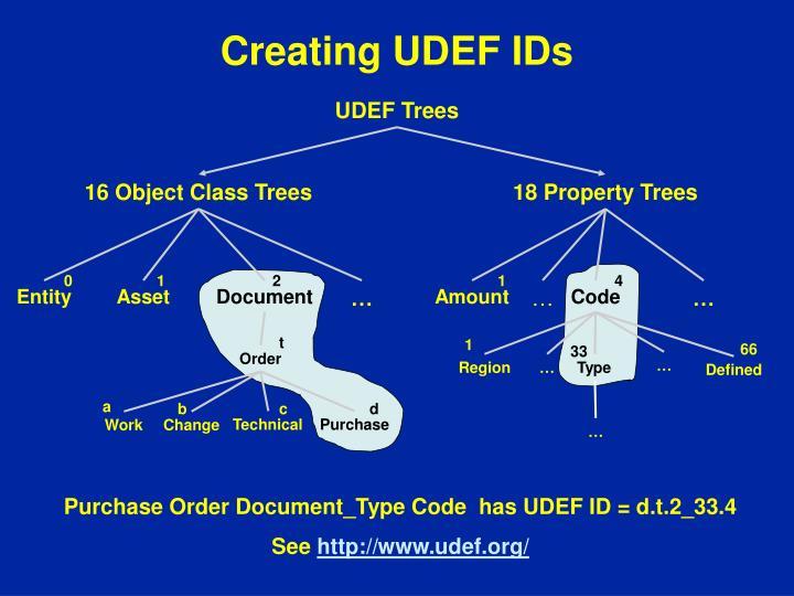 Creating UDEF IDs