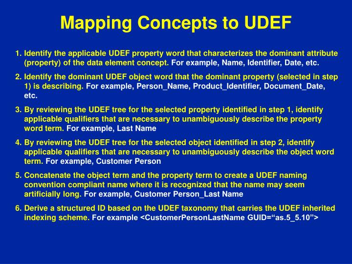 Mapping Concepts to UDEF