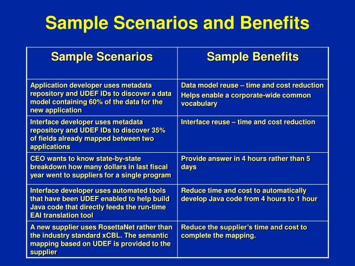 Sample Scenarios and Benefits