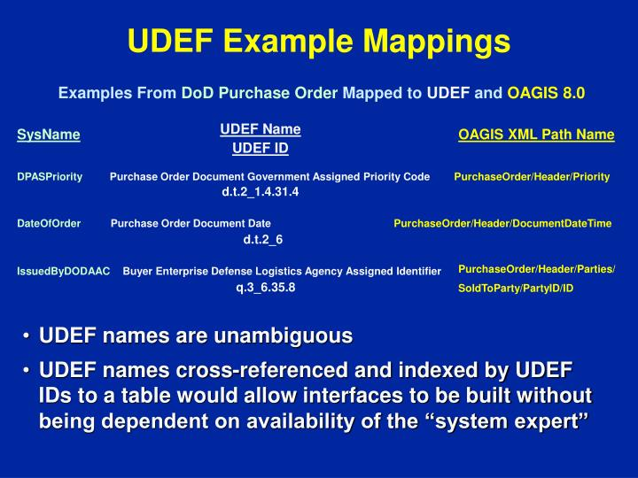 UDEF Example Mappings