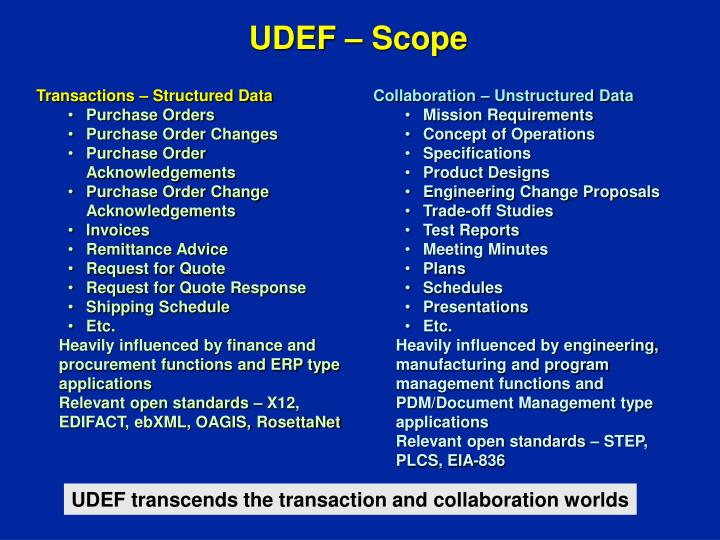 UDEF – Scope