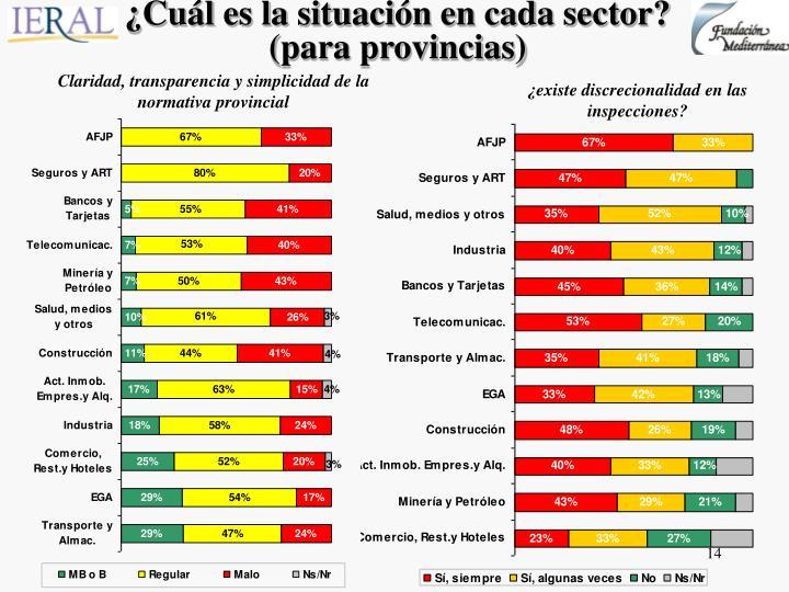 ¿Cuál es la situación en cada sector?