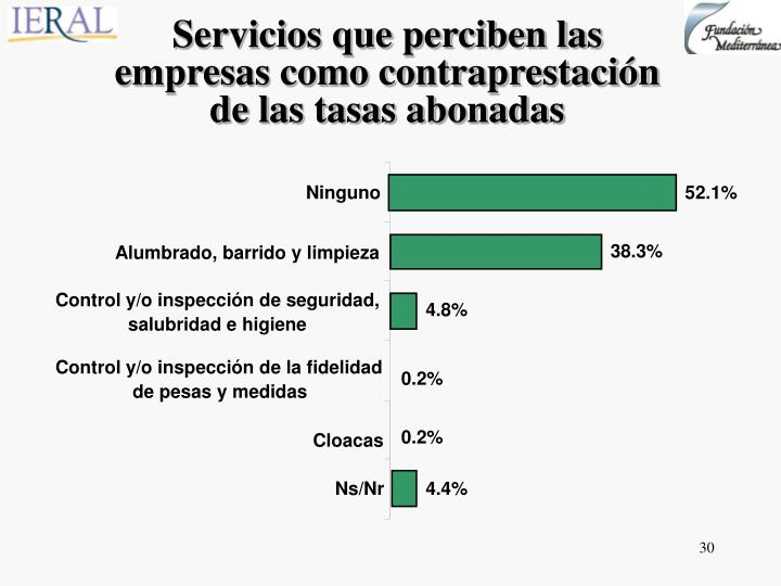 Servicios que perciben las empresas como contraprestación de las tasas abonadas