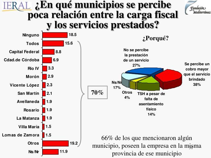¿En qué municipios se percibe poca relación entre la carga fiscal y los servicios prestados?