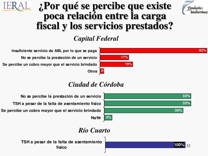 ¿Por qué se percibe que existe poca relación entre la carga fiscal y los servicios prestados?