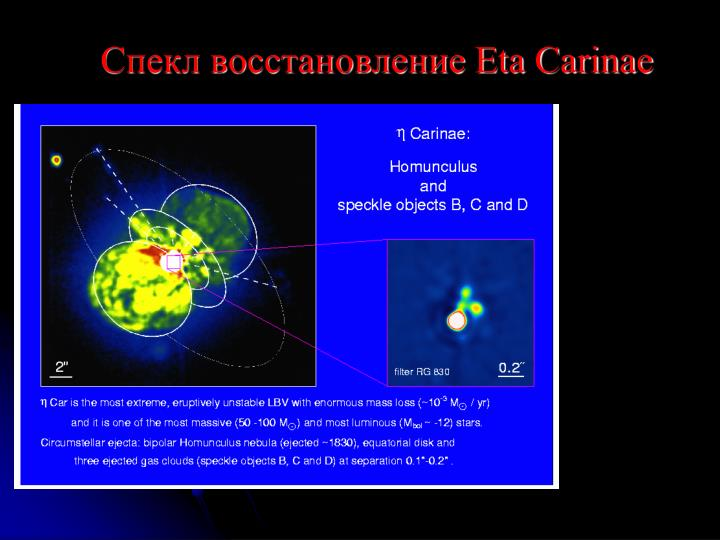 Eta Carinae