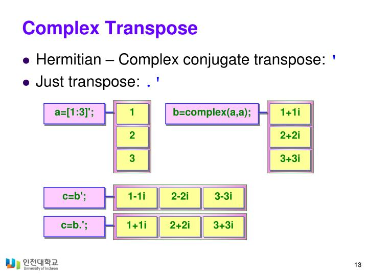 Complex Transpose