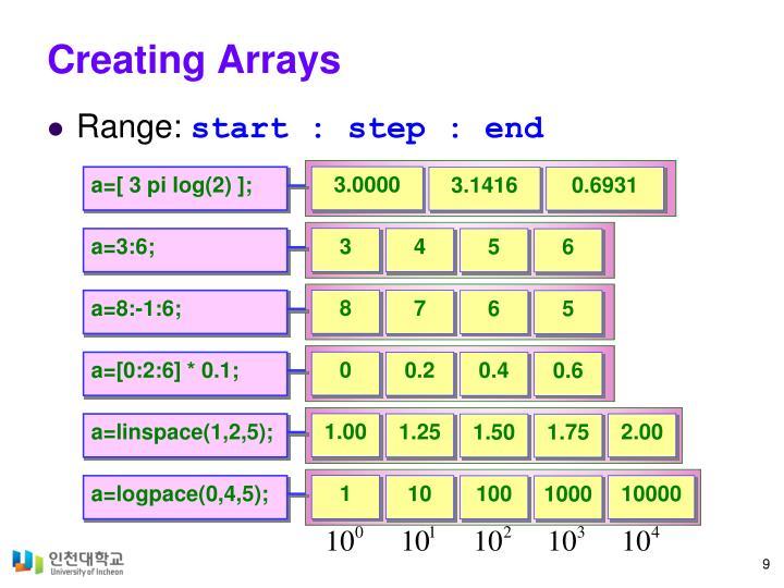 Creating Arrays