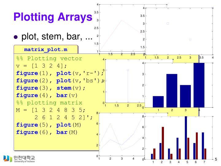Plotting Arrays