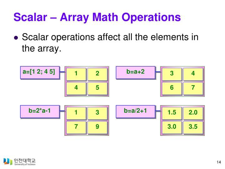Scalar – Array Math Operations